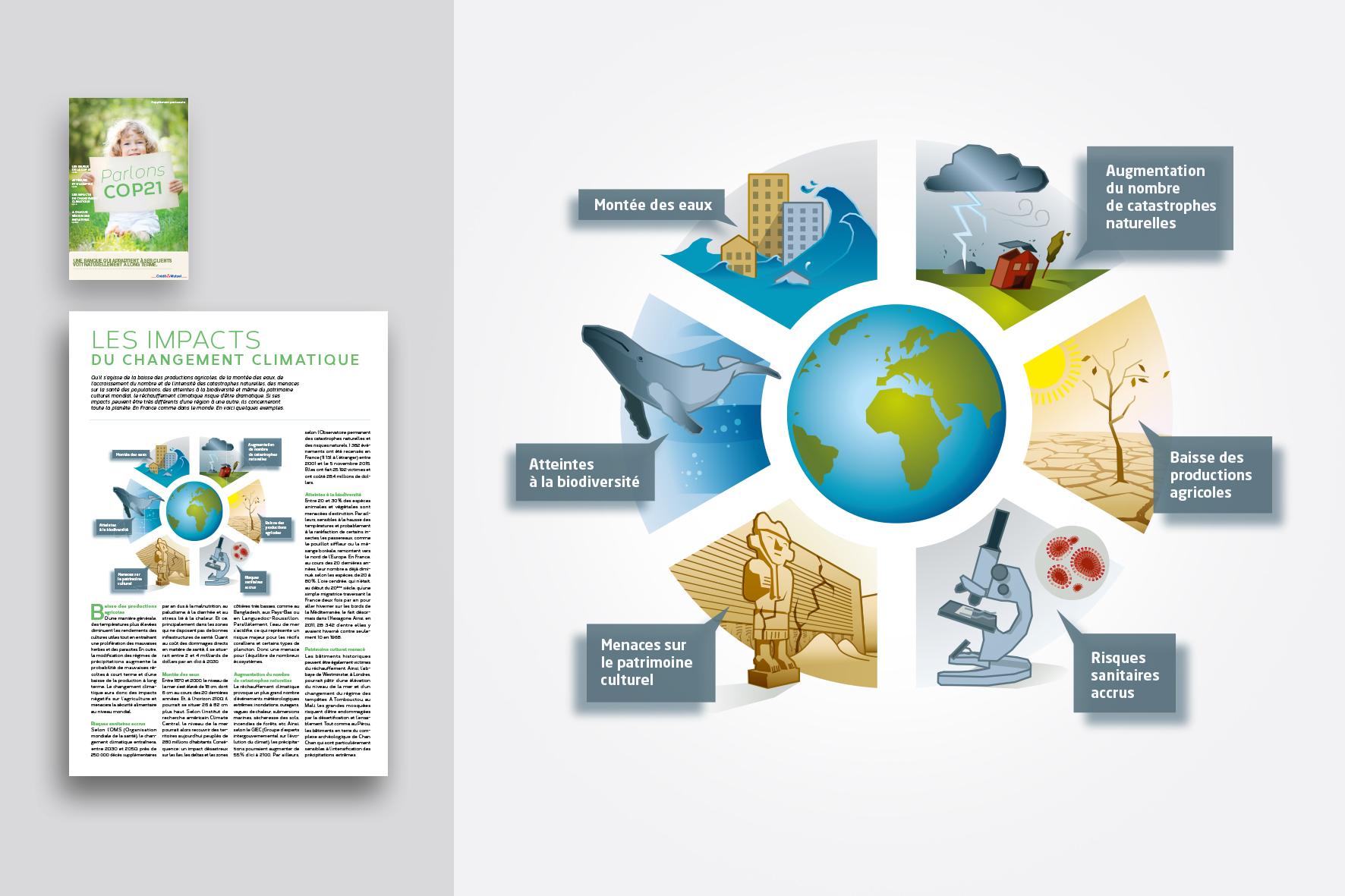 Infographie / Illustrations